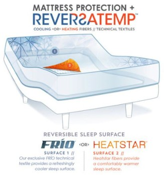 PureCare ReversaTemp 5-Sided Queen Mattress Protector